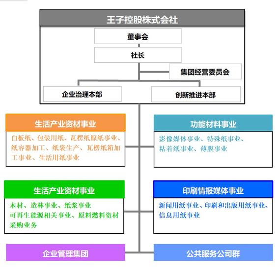 jingyingtizhi-img1.jpg